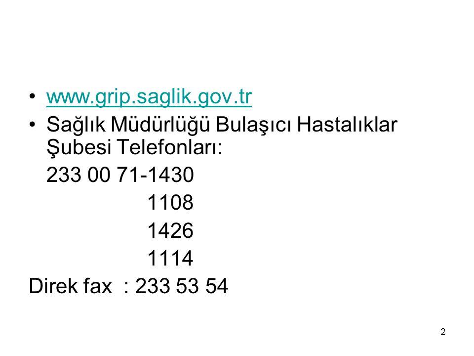 2 www.grip.saglik.gov.tr Sağlık Müdürlüğü Bulaşıcı Hastalıklar Şubesi Telefonları: 233 00 71-1430 1108 1426 1114 Direk fax: 233 53 54