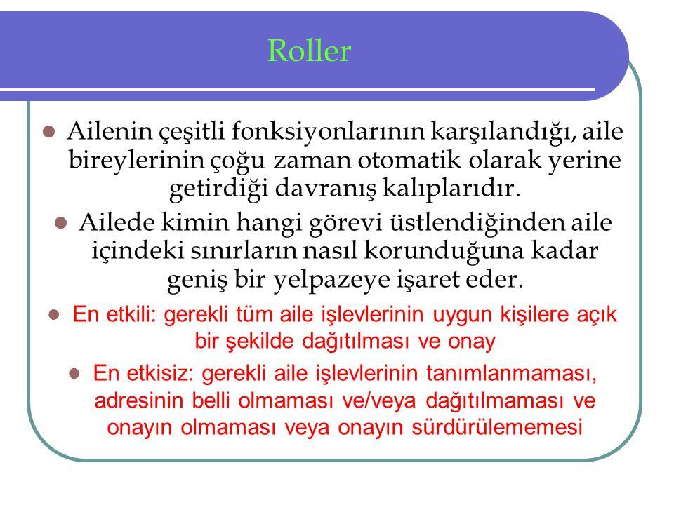 Roller Ailenin çeşitli fonksiyonlarının karşılandığı, aile bireylerinin çoğu zaman otomatik olarak yerine getirdiği davranış kalıplarıdır.