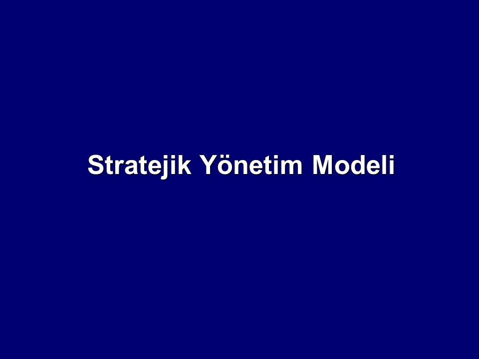 Stratejik Yönetim Modeli Stratejik Yönetim Modeli