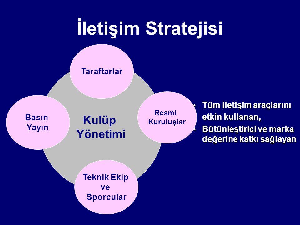 İletişim Stratejisi Kulüp Yönetimi Basın Yayın Resmi Kuruluşlar Teknik Ekip ve Sporcular Taraftarlar Tüm iletişim araçlarını Tüm iletişim araçlarını e