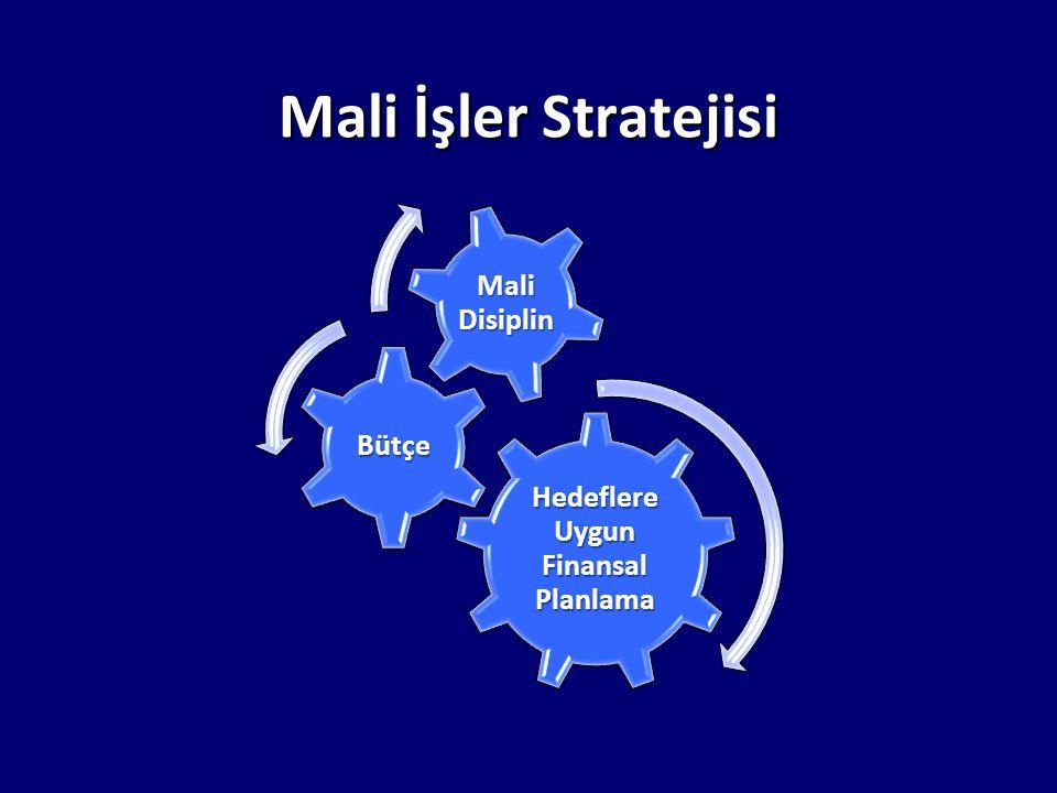 Mali İşler Stratejisi Hedeflere Uygun Finansal Planlama Bütçe Mali Disiplin