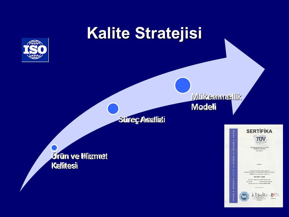 Kalite Stratejisi Ürün ve Hizmet Kalitesi Süreç Analizi Mükemmellik Modeli Ürün ve Hizmet Kalitesi Süreç Analizi MükemmellikModeli