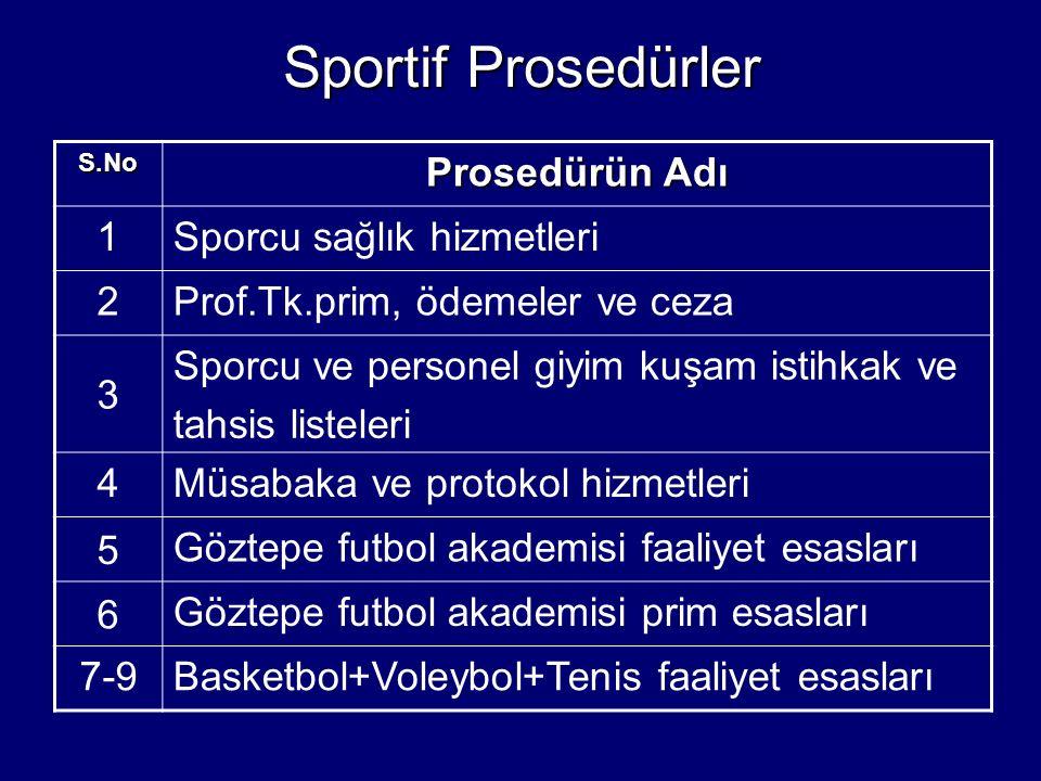 Sportif Prosedürler S.No Prosedürün Adı 1Sporcu sağlık hizmetleri 2Prof.Tk.prim, ödemeler ve ceza 3 Sporcu ve personel giyim kuşam istihkak ve tahsis