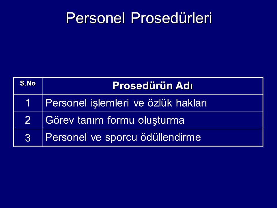 Personel Prosedürleri S.No Prosedürün Adı 1Personel işlemleri ve özlük hakları 2Görev tanım formu oluşturma 3 Personel ve sporcu ödüllendirme