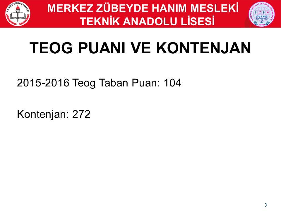 TEOG PUANI VE KONTENJAN 2015-2016 Teog Taban Puan: 104 Kontenjan: 272 3 MERKEZ ZÜBEYDE HANIM MESLEKİ TEKNİK ANADOLU LİSESİ