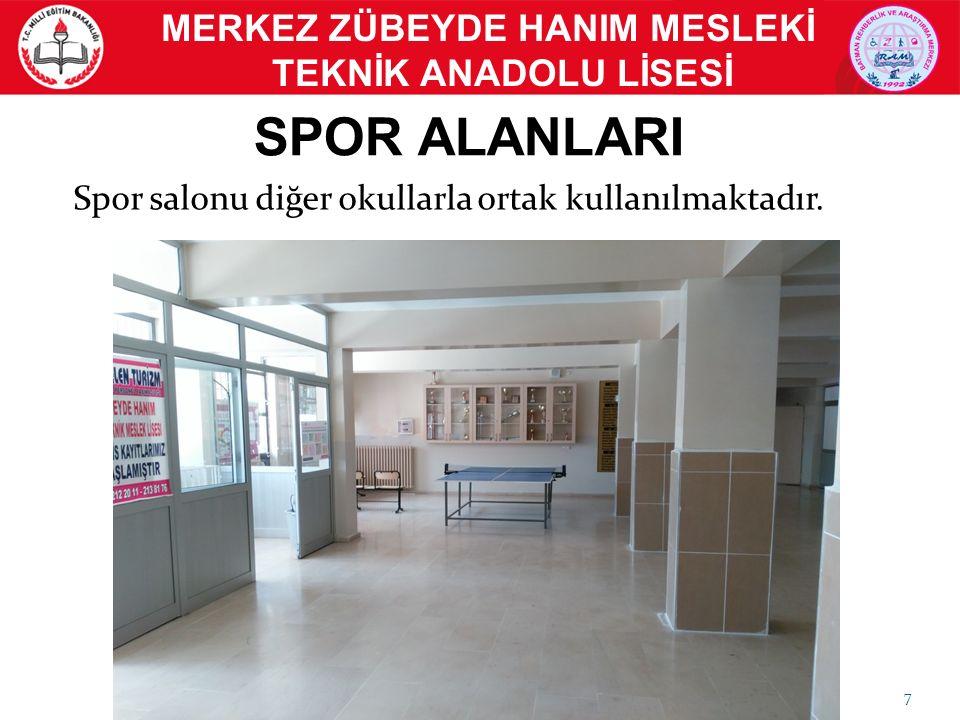 SPOR ALANLARI Spor salonu diğer okullarla ortak kullanılmaktadır.