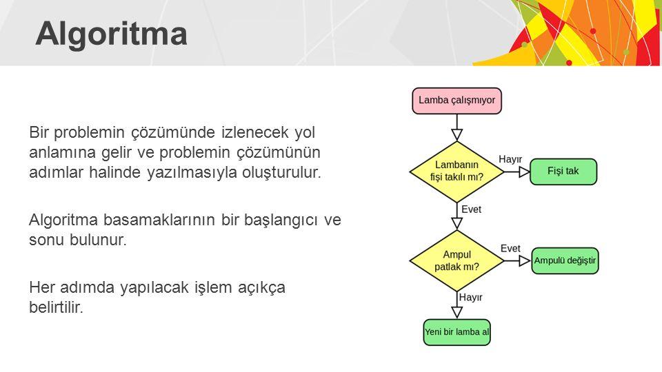 Algoritma Bir problemin çözümünde izlenecek yol anlamına gelir ve problemin çözümünün adımlar halinde yazılmasıyla oluşturulur.