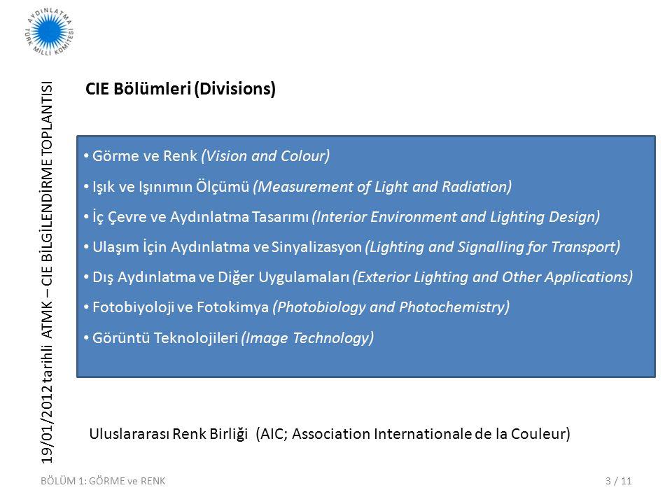 19/01/2012 tarihli ATMK – CIE BİLGİLENDİRME TOPLANTISI 4 / 11 TEKNİK KOMİTELER (Görme ile ilgili) TC1-80: Research methods for Psychophysical Studies of Brightness Judgements (Parıltı Yargılamalarının Psikofizik Çalışmaları için Araştırma Metotları) TC 1-78: Evaulation of Visual performans in the Real Lit Environment (Gerçek Aydınlatılmış Ortamlarda Görsel Performansın Değerlendirilmesi ) TC 1-67: The Effects of Dynamic and Stereo Visual Images on Human Healt (Dinamik ve İki Boyutlu Görüntülerin İnsan Sağlığına Etkileri) TC 1-42: Colour Appearance in Peripheral Vision (Çevre Alan Görmesinde Renk Görünümü) TC 1-37: Supplementary System of Photometry (Işıkölçümünün Tamamlayıcı Sistemi) BÖLÜM 1: GÖRME ve RENK