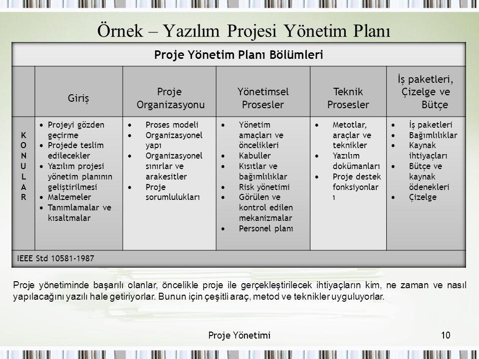 Örnek – Yazılım Projesi Yönetim Planı 10Proje Yönetimi Proje yönetiminde başarılı olanlar, öncelikle proje ile gerçekleştirilecek ihtiyaçların kim, ne zaman ve nasıl yapılacağını yazılı hale getiriyorlar.