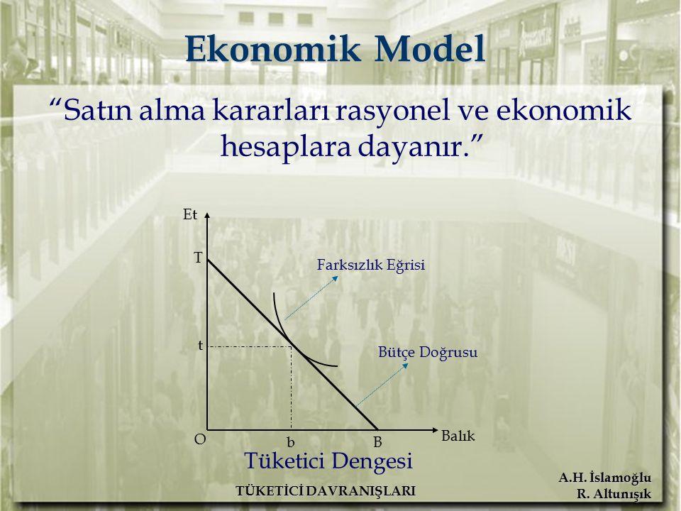 """A.H. İslamoğlu R. Altunışık TÜKETİCİ DAVRANIŞLARI Ekonomik Model """"Satın alma kararları rasyonel ve ekonomik hesaplara dayanır."""" Tüketici Dengesi Farks"""