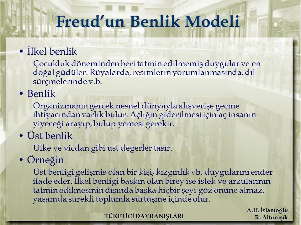 A.H. İslamoğlu R. Altunışık TÜKETİCİ DAVRANIŞLARI Freud'un Benlik Modeli İlkel benlik Çocukluk döneminden beri tatmin edilmemiş duygular ve en doğal g