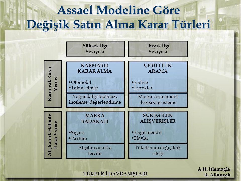 A.H. İslamoğlu R. Altunışık TÜKETİCİ DAVRANIŞLARI Assael Modeline Göre Değişik Satın Alma Karar Türleri ÇEŞİTLİLİK ARAMA Kahve İçecekler KARMAŞIK KARA