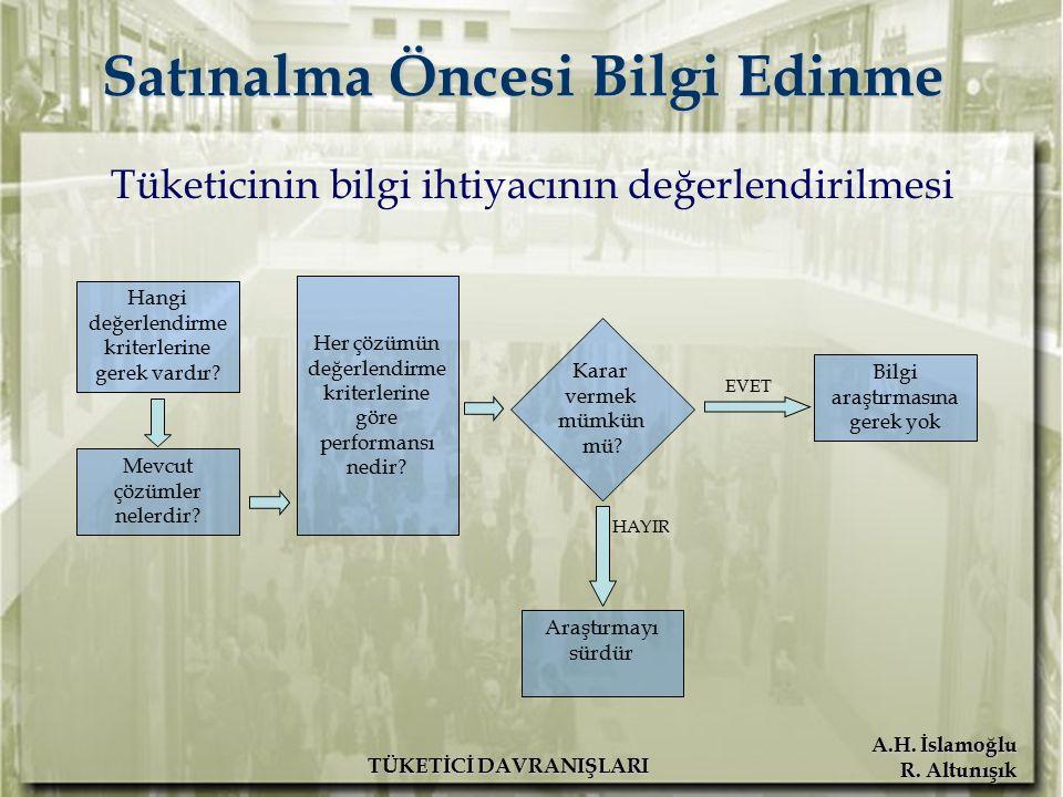 A.H. İslamoğlu R. Altunışık TÜKETİCİ DAVRANIŞLARI Satınalma Öncesi Bilgi Edinme Tüketicinin bilgi ihtiyacının değerlendirilmesi Hangi değerlendirme kr