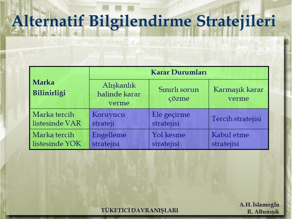 A.H. İslamoğlu R. Altunışık TÜKETİCİ DAVRANIŞLARI Alternatif Bilgilendirme Stratejileri Marka Bilinirliği Karar Durumları Alışkanlık halinde karar ver