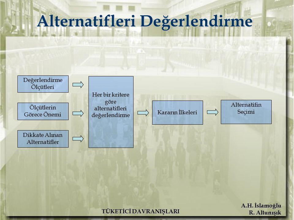 A.H. İslamoğlu R. Altunışık TÜKETİCİ DAVRANIŞLARI Alternatifleri Değerlendirme Dikkate Alınan Alternatifler Her bir kritere göre alternatifleri değerl