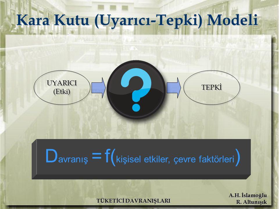 A.H. İslamoğlu R. Altunışık TÜKETİCİ DAVRANIŞLARI KARAKUTUKARAKUTU Kara Kutu (Uyarıcı-Tepki) Modeli UYARICI (Etki) UYARICI (Etki) TEPKİ D avranış = f(