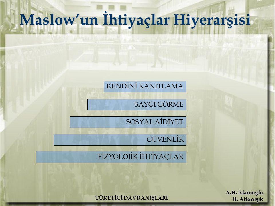 A.H. İslamoğlu R. Altunışık TÜKETİCİ DAVRANIŞLARI Maslow'un İhtiyaçlar Hiyerarşisi FİZYOLOJİK İHTİYAÇLAR GÜVENLİK SOSYAL AİDİYET SAYGI GÖRME KENDİNİ K