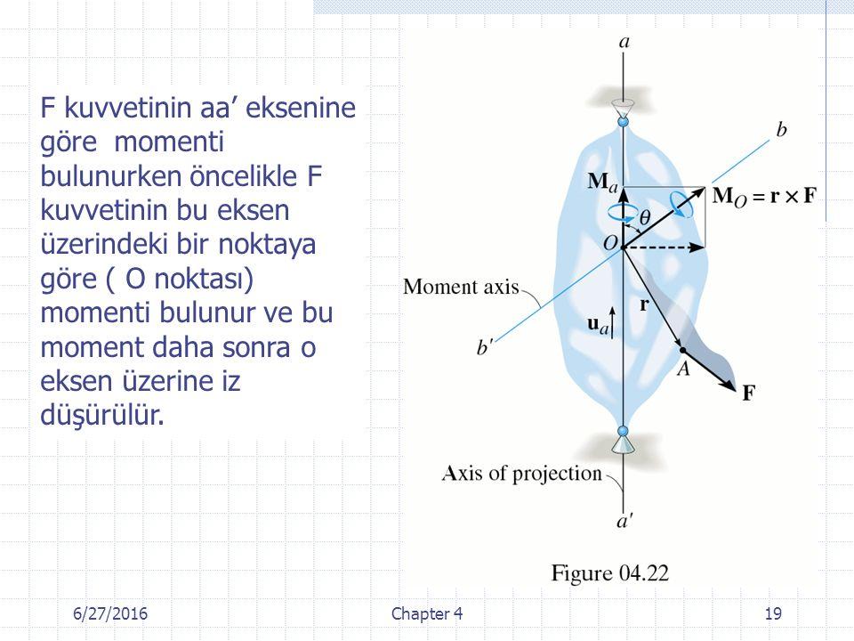 6/27/2016Chapter 419 F kuvvetinin aa' eksenine göre momenti bulunurken öncelikle F kuvvetinin bu eksen üzerindeki bir noktaya göre ( O noktası) moment