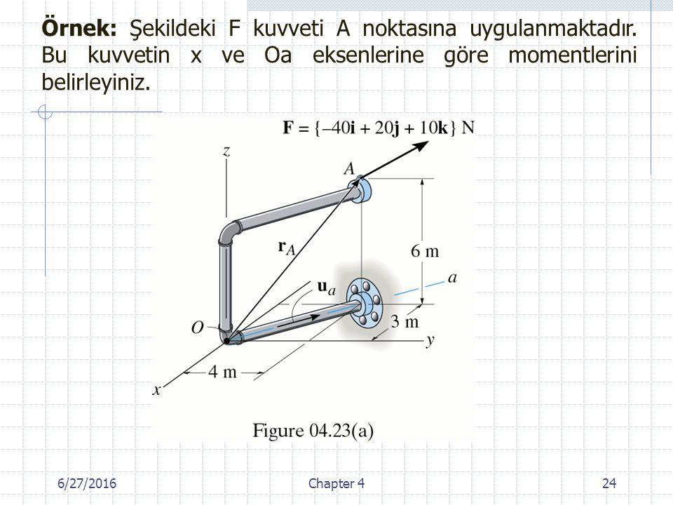 6/27/2016Chapter 424 Örnek: Şekildeki F kuvveti A noktasına uygulanmaktadır. Bu kuvvetin x ve Oa eksenlerine göre momentlerini belirleyiniz.