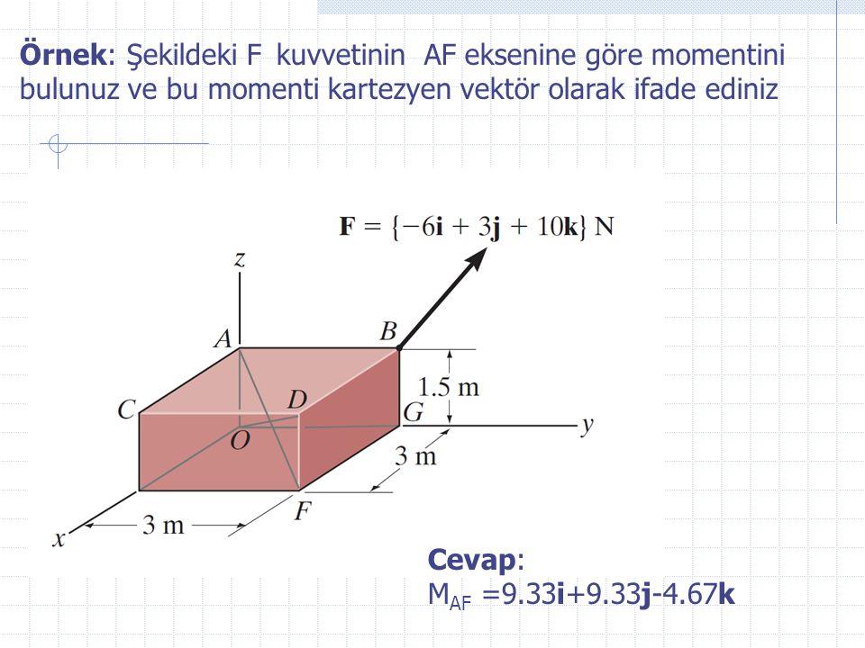 Örnek: Şekildeki F kuvvetinin AF eksenine göre momentini bulunuz ve bu momenti kartezyen vektör olarak ifade ediniz Cevap: M AF =9.33i+9.33j-4.67k