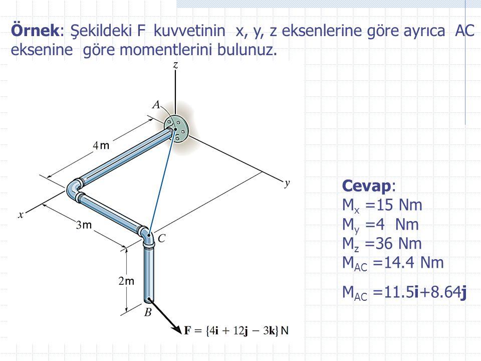 Örnek: Şekildeki F kuvvetinin x, y, z eksenlerine göre ayrıca AC eksenine göre momentlerini bulunuz. Cevap: M x =15 Nm M y =4 Nm M z =36 Nm M AC =14.4
