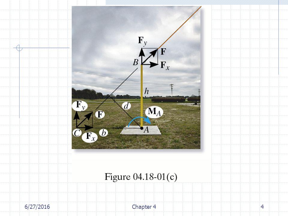 6/27/2016Chapter 415 Bir kuvvetin belirli bir eksen göre momenti 1.
