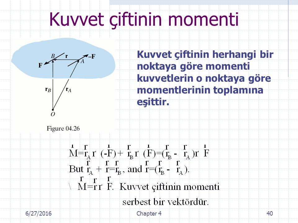 6/27/2016Chapter 440 Kuvvet çiftinin momenti Kuvvet çiftinin herhangi bir noktaya göre momenti kuvvetlerin o noktaya göre momentlerinin toplamına eşit