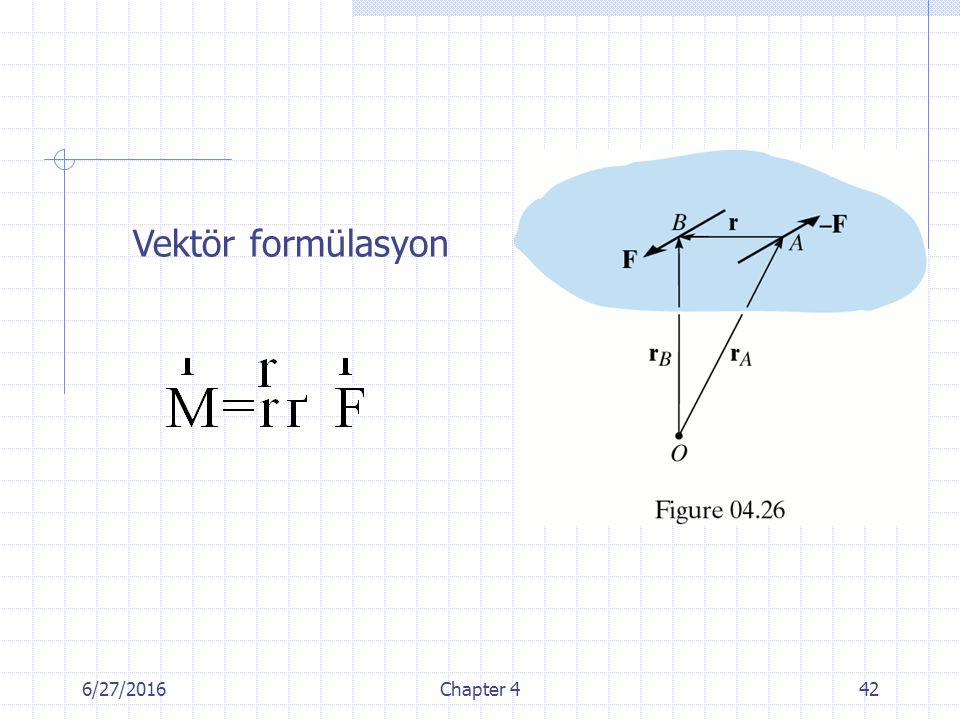 6/27/2016Chapter 442 Vektör formülasyon