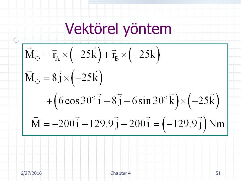 6/27/2016Chapter 451 Vektörel yöntem