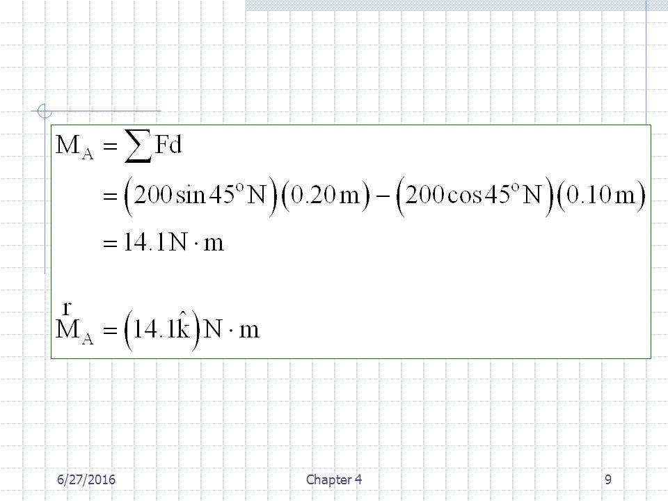 6/27/2016Chapter 410 Örnek: Şekildeki F kuvvetinin A noktasına göre momentini belirleyiniz.