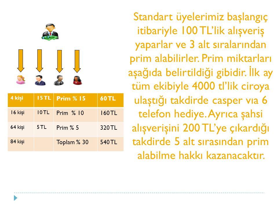 1.Sıra Prim % 15 60 TL 2. Sıra Prim % 10 160 TL 4 K İ Ş İ 16 K İ Ş İ 3.