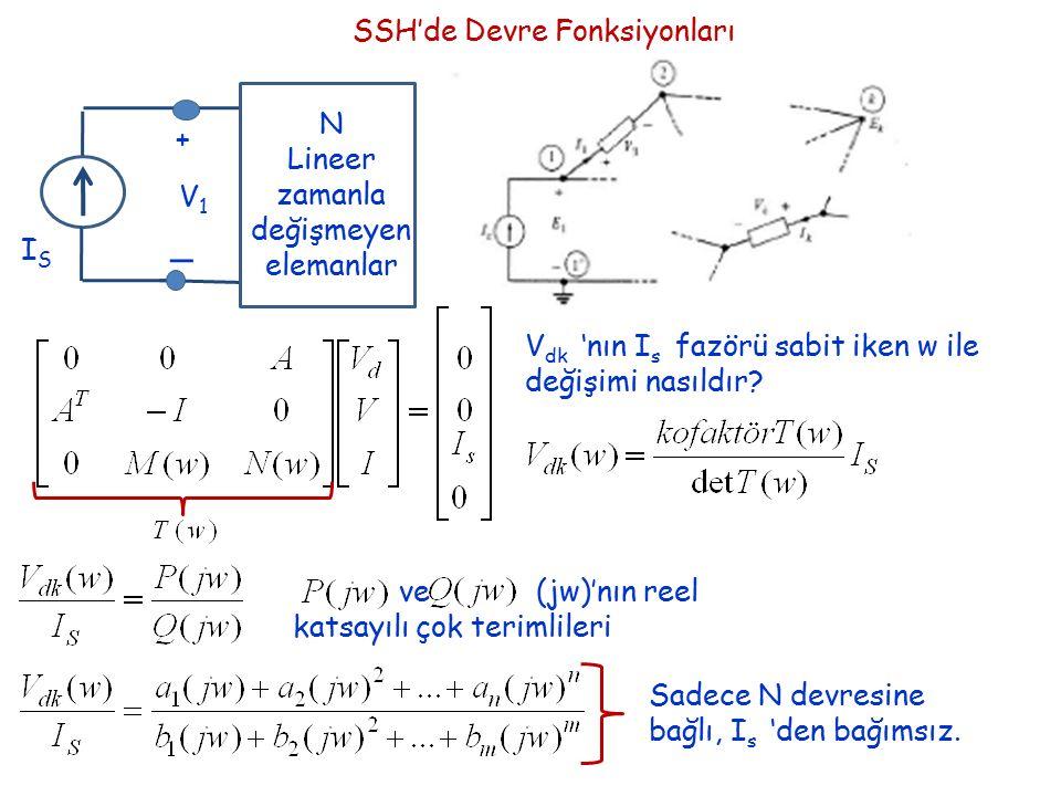 SSH'de Devre Fonksiyonları + _ V1V1 ISIS N Lineer zamanla değişmeyen elemanlar V dk 'nın I s fazörü sabit iken w ile değişimi nasıldır? ve (jw)'nın re