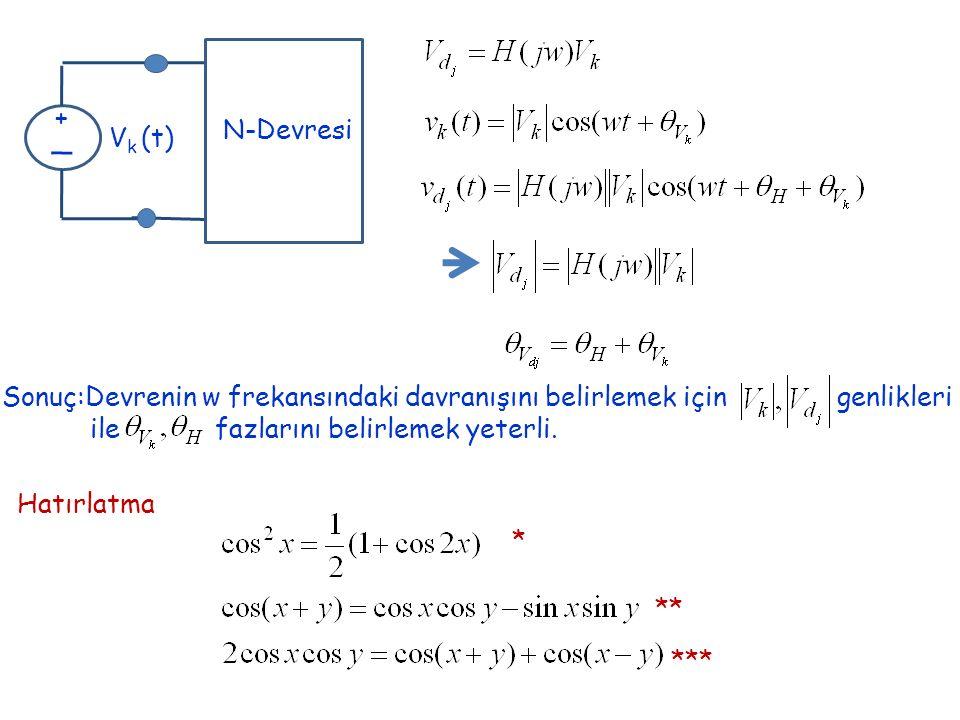+ _ V k (t) N-Devresi Sonuç:Devrenin w frekansındaki davranışını belirlemek için genlikleri ile fazlarını belirlemek yeterli.