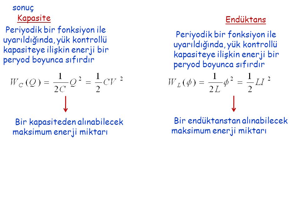 Kapasite Endüktans sonuç Periyodik bir fonksiyon ile uyarıldığında, yük kontrollü kapasiteye ilişkin enerji bir peryod boyunca sıfırdır Periyodik bir fonksiyon ile uyarıldığında, yük kontrollü kapasiteye ilişkin enerji bir peryod boyunca sıfırdır Bir kapasiteden alınabilecek maksimum enerji miktarı Bir endüktanstan alınabilecek maksimum enerji miktarı