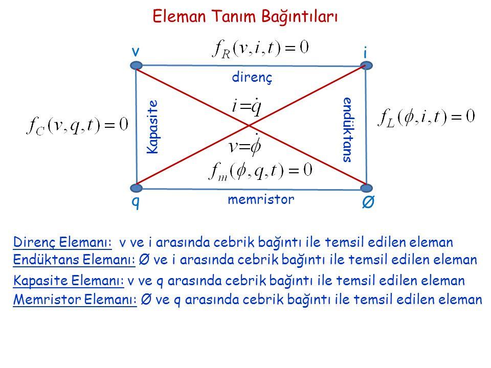 2-uçlu Kapasite ve Endüktans Elemanları Lineer ve Zamanla Değişmeyen Kapasite Endüktans Zamanla Değişmeyen Lineer olmayan ve zamanla değişenleri ifade edebilmek için akı ve yük kullanılır: L.O.