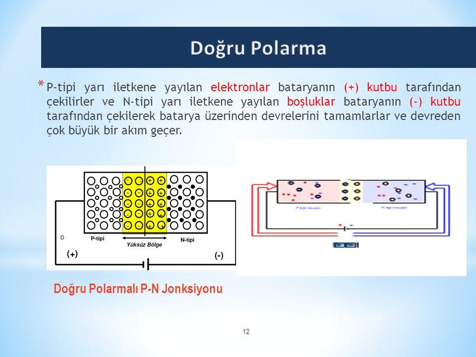12 * P-tipi yarı iletkene yayılan elektronlar bataryanın (+) kutbu tarafından çekilirler ve N-tipi yarı iletkene yayılan boşluklar bataryanın (-) kutb
