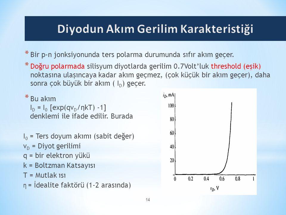 14 * Bir p-n jonksiyonunda ters polarma durumunda sıfır akım geçer. * Doğru polarmada silisyum diyotlarda gerilim 0.7Volt'luk threshold (eşik) noktası