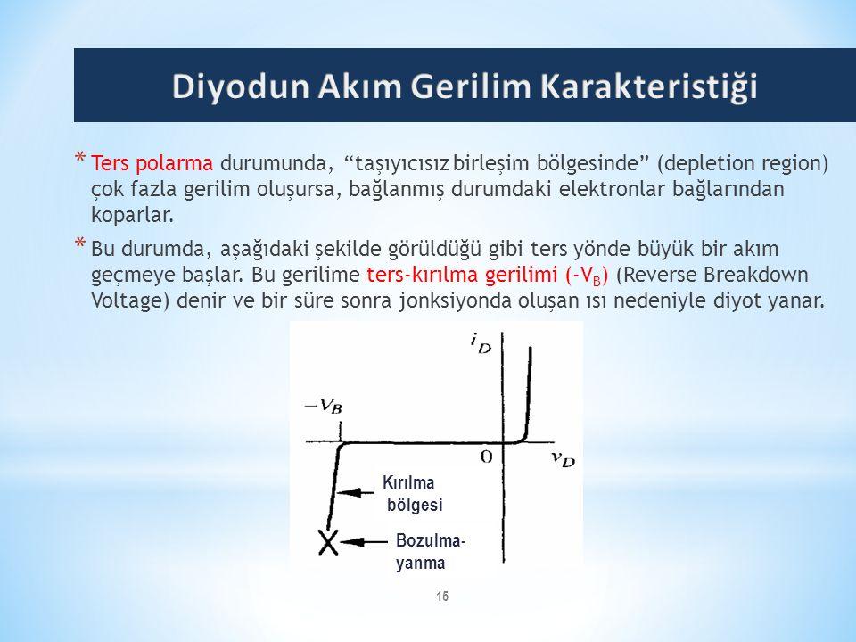 """15 * Ters polarma durumunda, """"taşıyıcısız birleşim bölgesinde"""" (depletion region) çok fazla gerilim oluşursa, bağlanmış durumdaki elektronlar bağların"""