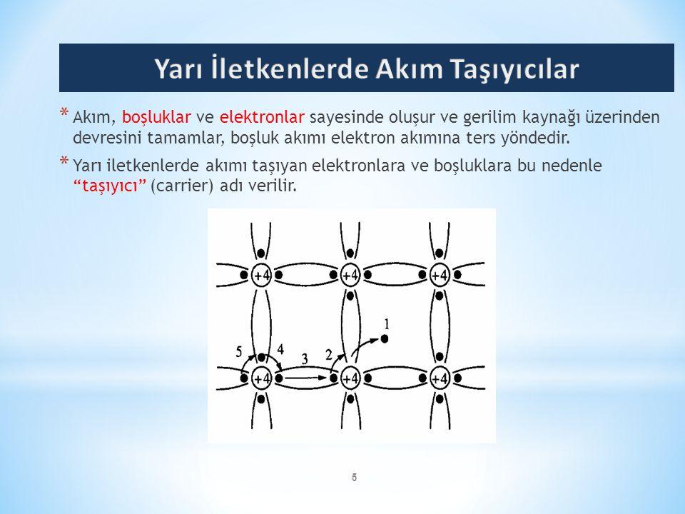 5 * Akım, boşluklar ve elektronlar sayesinde oluşur ve gerilim kaynağı üzerinden devresini tamamlar, boşluk akımı elektron akımına ters yöndedir. * Ya