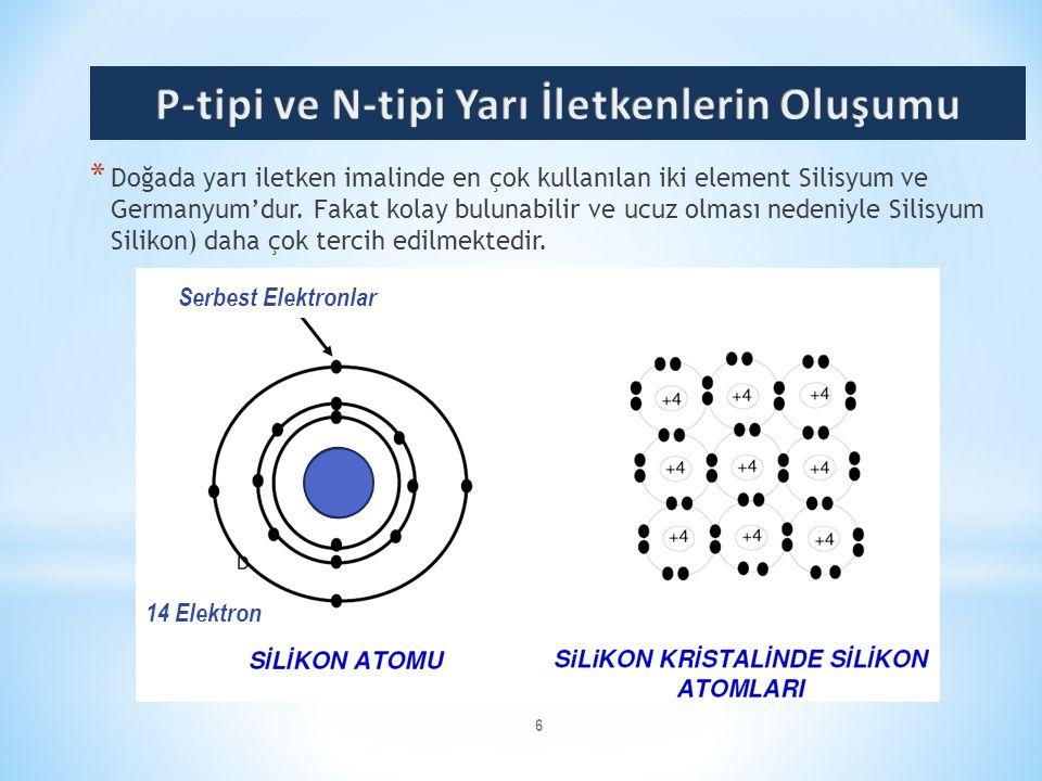 6 * Doğada yarı iletken imalinde en çok kullanılan iki element Silisyum ve Germanyum'dur. Fakat kolay bulunabilir ve ucuz olması nedeniyle Silisyum Si