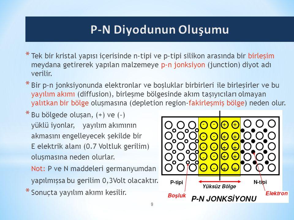 9 * Tek bir kristal yapısı içerisinde n-tipi ve p-tipi silikon arasında bir birleşim meydana getirerek yapılan malzemeye p-n jonksiyon (junction) diyo