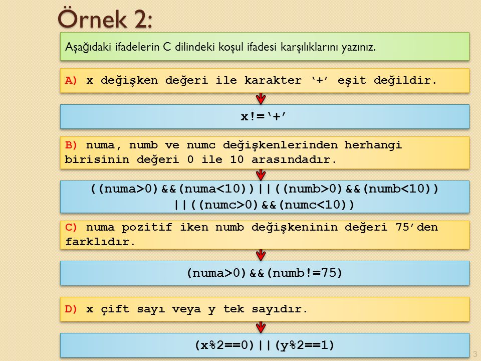(x%2==0)||(y%2==1) Örnek 2: 3 Aşa ğ ıdaki ifadelerin C dilindeki koşul ifadesi karşılıklarını yazınız.