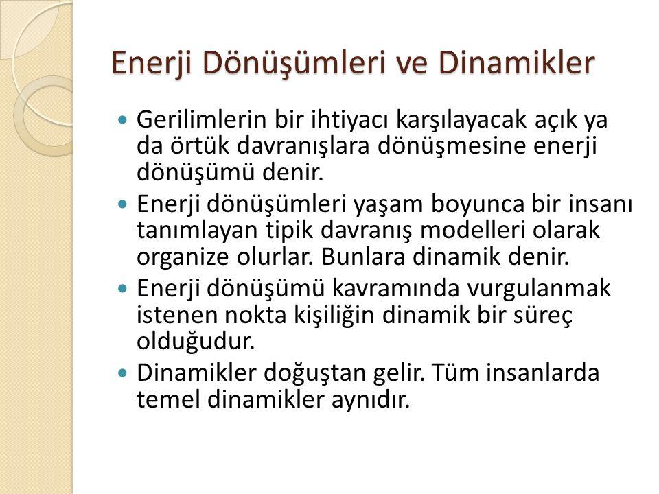 Enerji Dönüşümleri ve Dinamikler Gerilimlerin bir ihtiyacı karşılayacak açık ya da örtük davranışlara dönüşmesine enerji dönüşümü denir. Enerji dönüşü