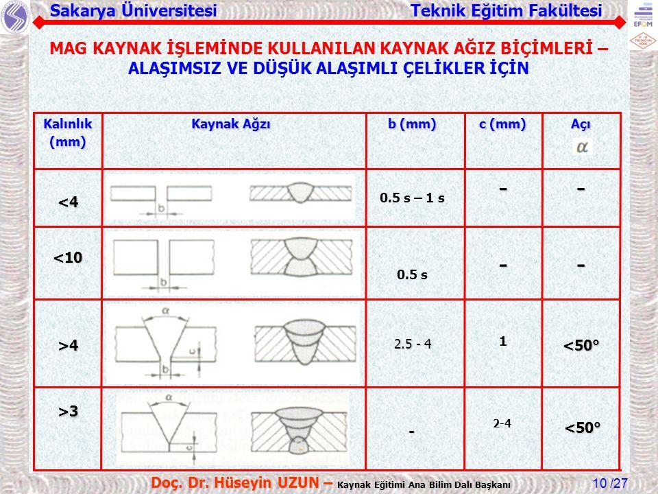 Sakarya Üniversitesi Teknik Eğitim Fakültesi /27 Doç. Dr. Hüseyin UZUN – Kaynak Eğitimi Ana Bilim Dalı Başkanı 10 <50° 1 2.5 - 4 >4>4>4>4 2-4 - - c (m