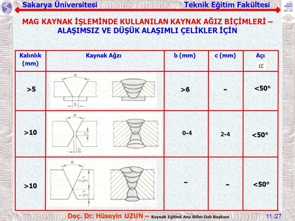 Sakarya Üniversitesi Teknik Eğitim Fakültesi /27 Doç. Dr. Hüseyin UZUN – Kaynak Eğitimi Ana Bilim Dalı Başkanı 11 <50° 2-4 - c (mm) <50° <50° >10 0-4