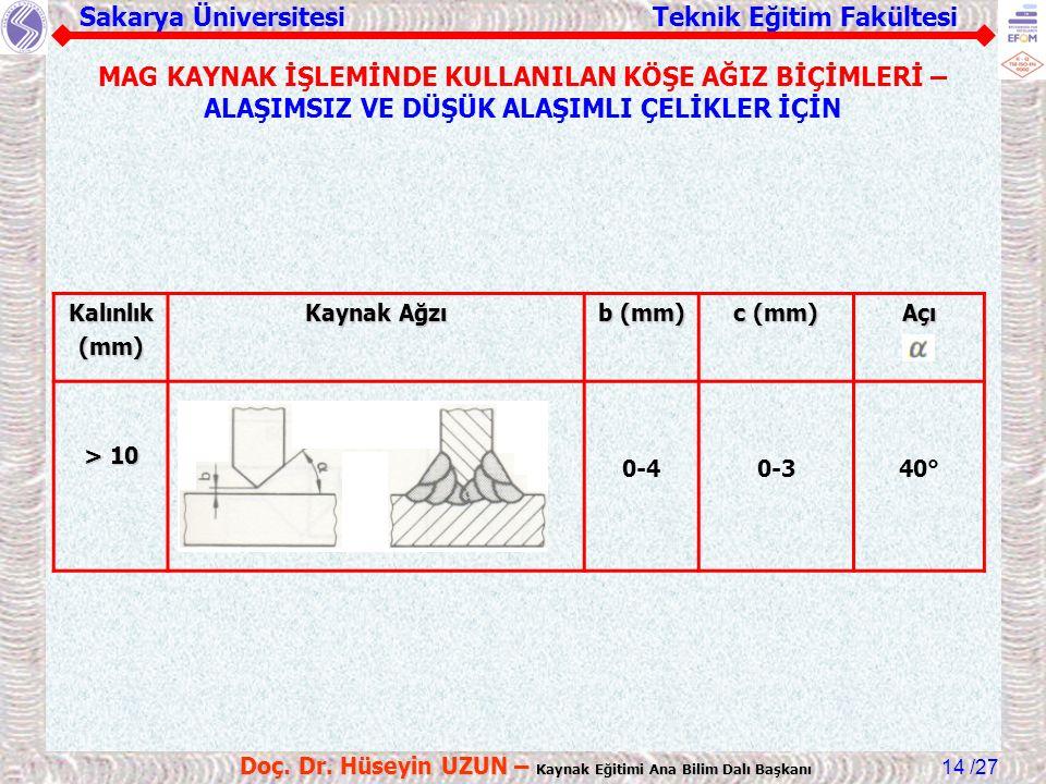 Sakarya Üniversitesi Teknik Eğitim Fakültesi /27 Doç. Dr. Hüseyin UZUN – Kaynak Eğitimi Ana Bilim Dalı Başkanı 14 Kalınlık(mm) Kaynak Ağzı b (mm) c (m