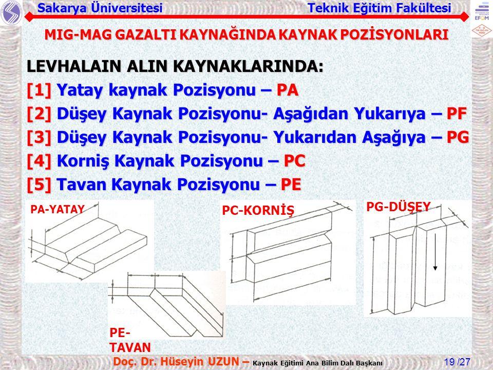 Sakarya Üniversitesi Teknik Eğitim Fakültesi /27 Doç. Dr. Hüseyin UZUN – Kaynak Eğitimi Ana Bilim Dalı Başkanı 19 LEVHALAIN ALIN KAYNAKLARINDA: [1] Ya