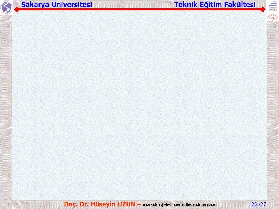 Sakarya Üniversitesi Teknik Eğitim Fakültesi /27 Doç. Dr. Hüseyin UZUN – Kaynak Eğitimi Ana Bilim Dalı Başkanı 22