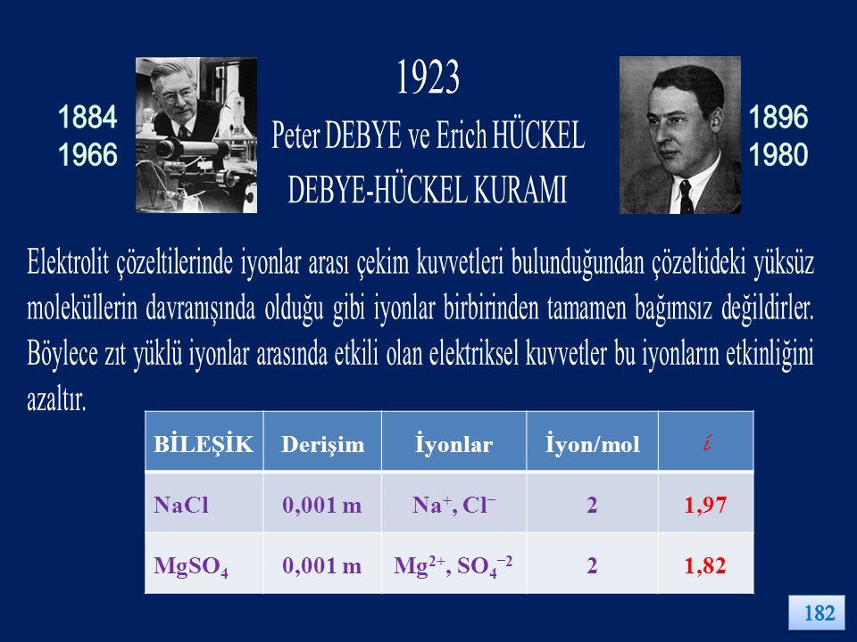 BİLEŞİKDerişimİyonlarİyon/mol i NaCl0,001 mNa +, Cl ¯ 21,97 MgSO 4 0,001 mMg 2+, SO 4 ¯ 2 21,82