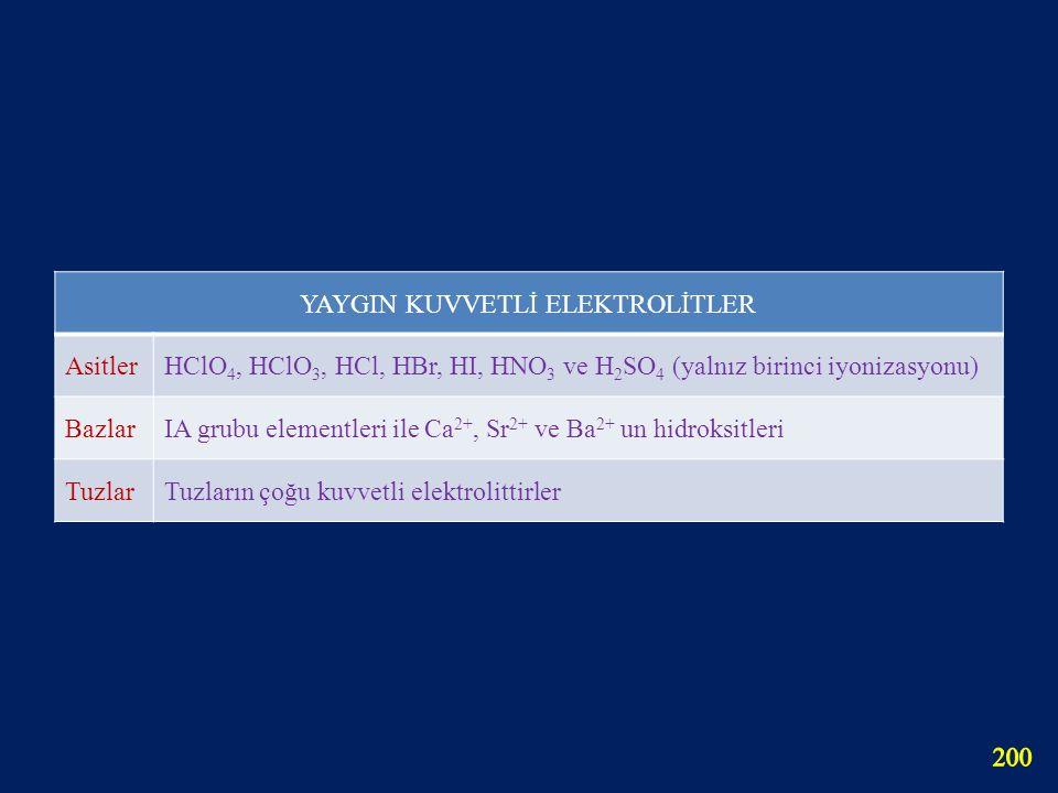YAYGIN KUVVETLİ ELEKTROLİTLER AsitlerHClO 4, HClO 3, HCl, HBr, HI, HNO 3 ve H 2 SO 4 (yalnız birinci iyonizasyonu) BazlarIA grubu elementleri ile Ca 2+, Sr 2+ ve Ba 2+ un hidroksitleri TuzlarTuzların çoğu kuvvetli elektrolittirler